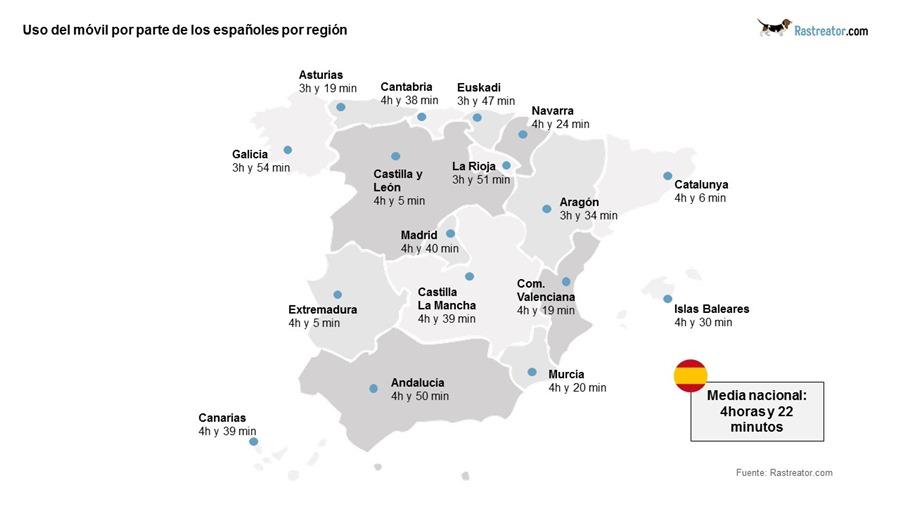 Actualidad Actualidad Los andaluces son los españoles más enganchados el móvil, más de 1,61 millones de personas