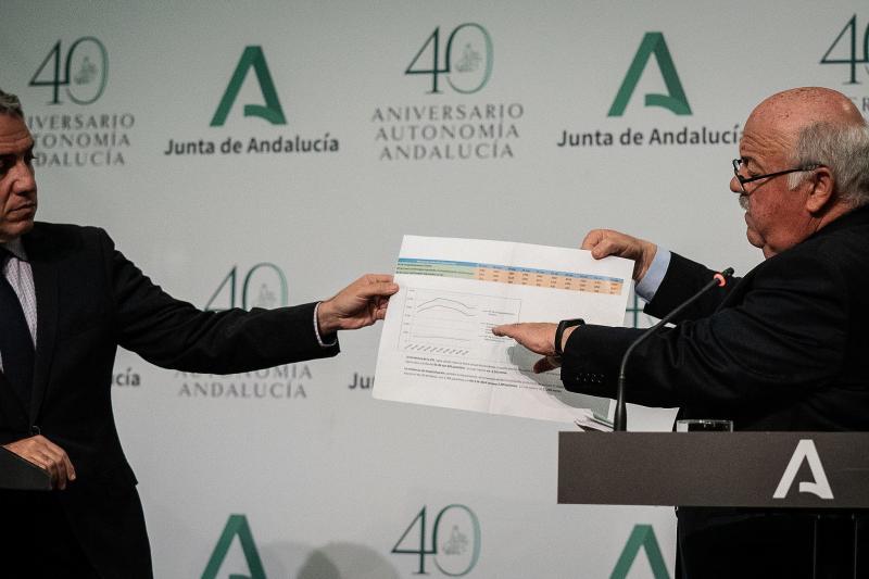 Actualidad Actualidad Andalucía perfila el plan de contingencia frente a 15.000 posibles contagios por Covid-19