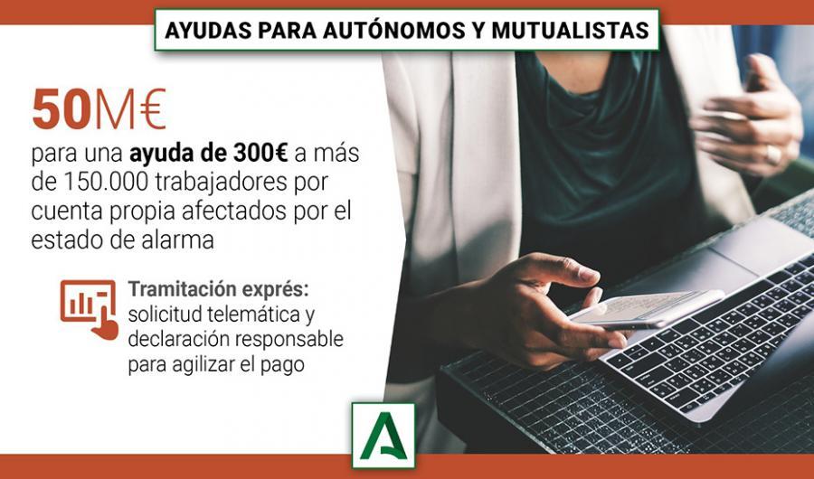 Actualidad Actualidad La Junta pone en marcha la ayuda excepcional de 300 euros para los autónomos