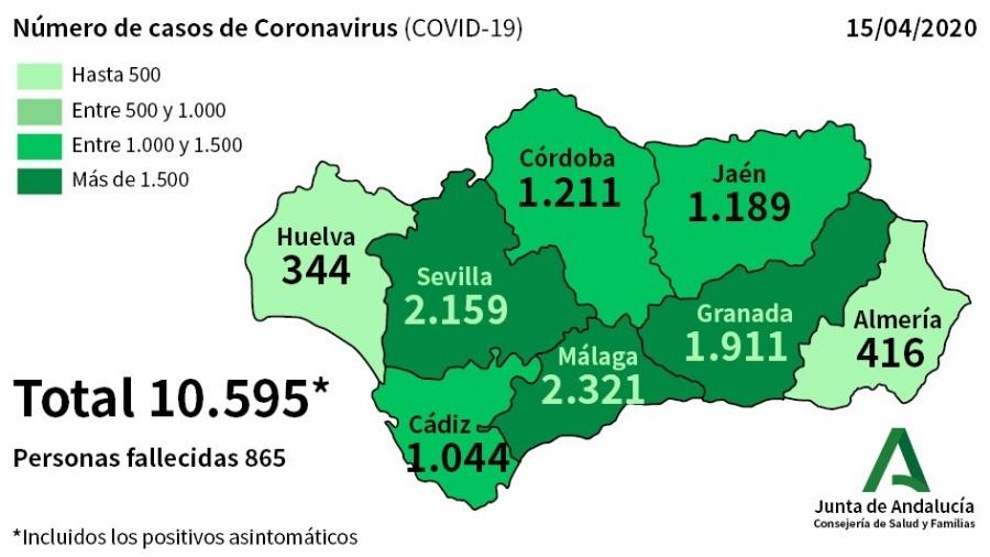 Actualidad Actualidad 15 de abril: Andalucía registra un crecimiento del 4 por ciento en nuevos casos de coronavirus