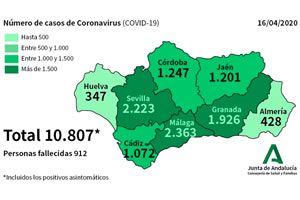 Actualidad Actualidad Andalucía suma 47 muertes con menor ritmo de contagios y registra 410 curados, mejor dato en 24 horas