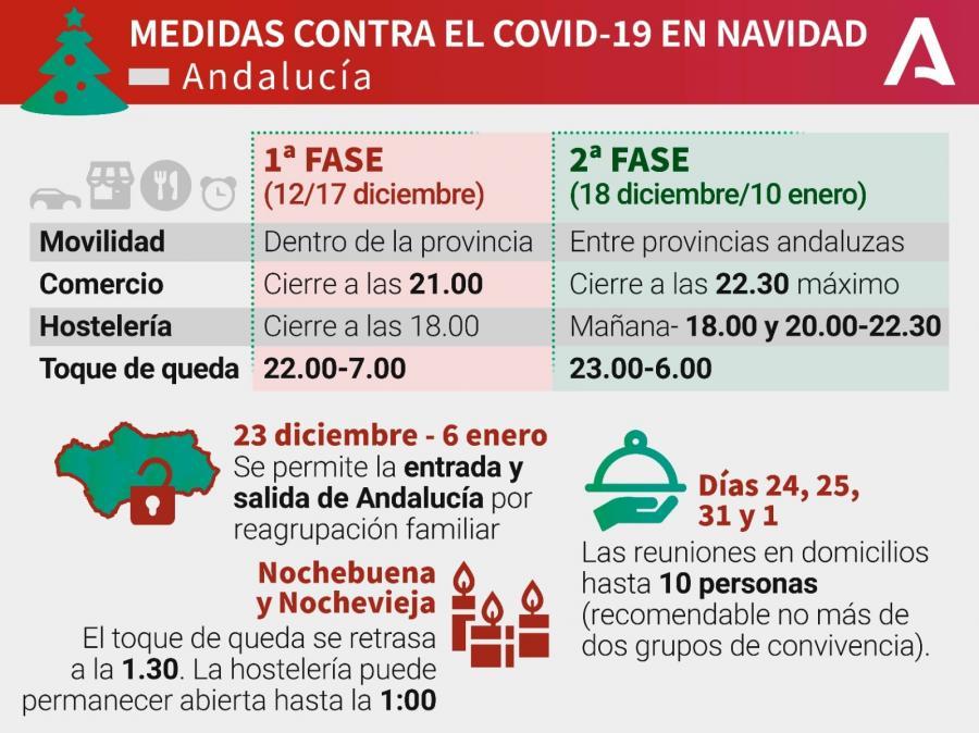 Actualidad Actualidad Reabierta en Andalucía la movilidad interprovincial y el permiso para la hostelería de 20 a 22,30 horas