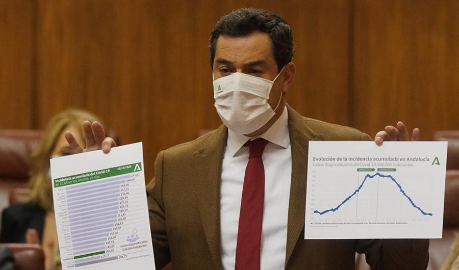 Actualidad Actualidad Moreno señala que los Presupuestos transmiten estabilidad y servirán de escudo anti-Covid y trampolín para la recuperación de Andalucía