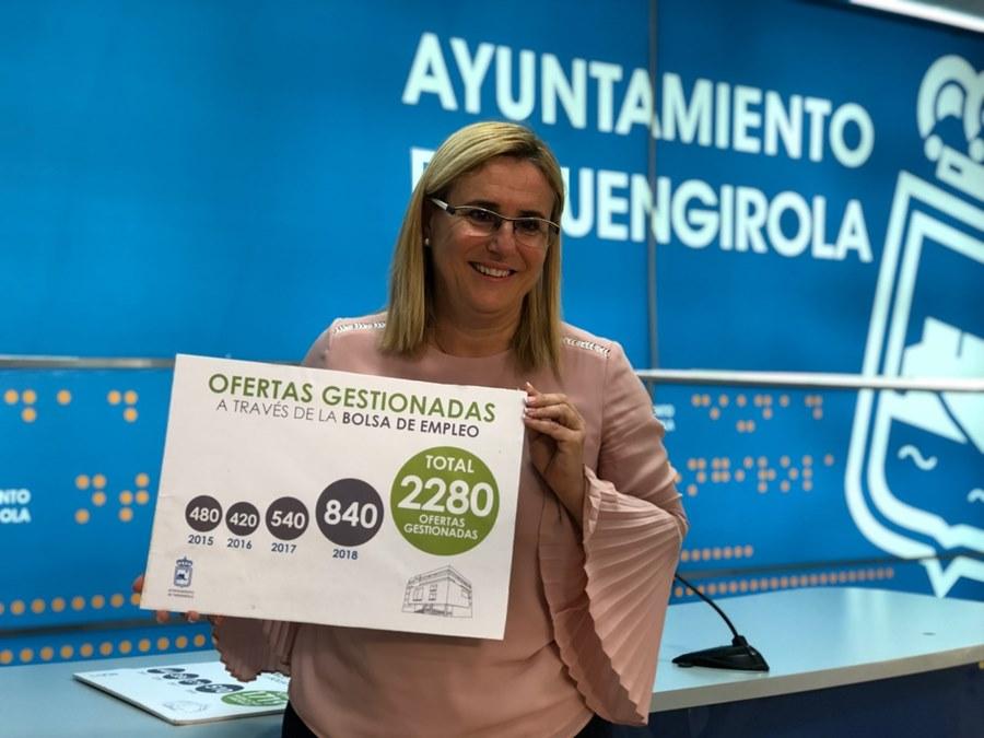 Fuengirola Fuengirola El Ayuntamiento de Fuengirola gestiona más de 1.700 inserciones laborales a través de la Bolsa de Empleo entre 2015 y 2018